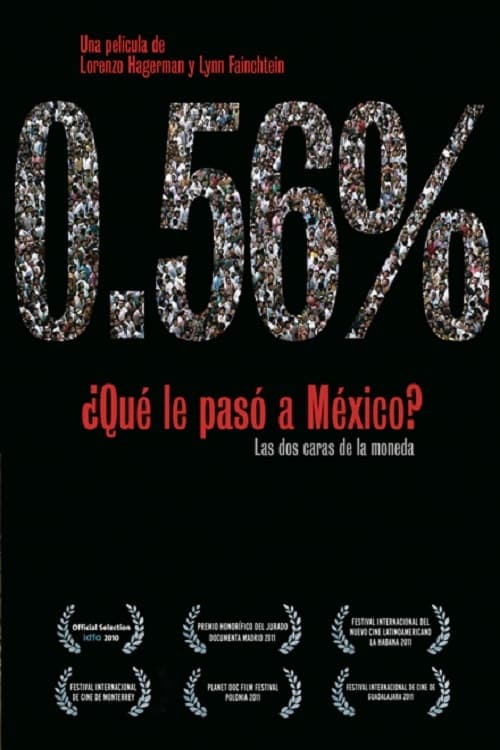Movie poster of 0.56% What happened to Mexico?